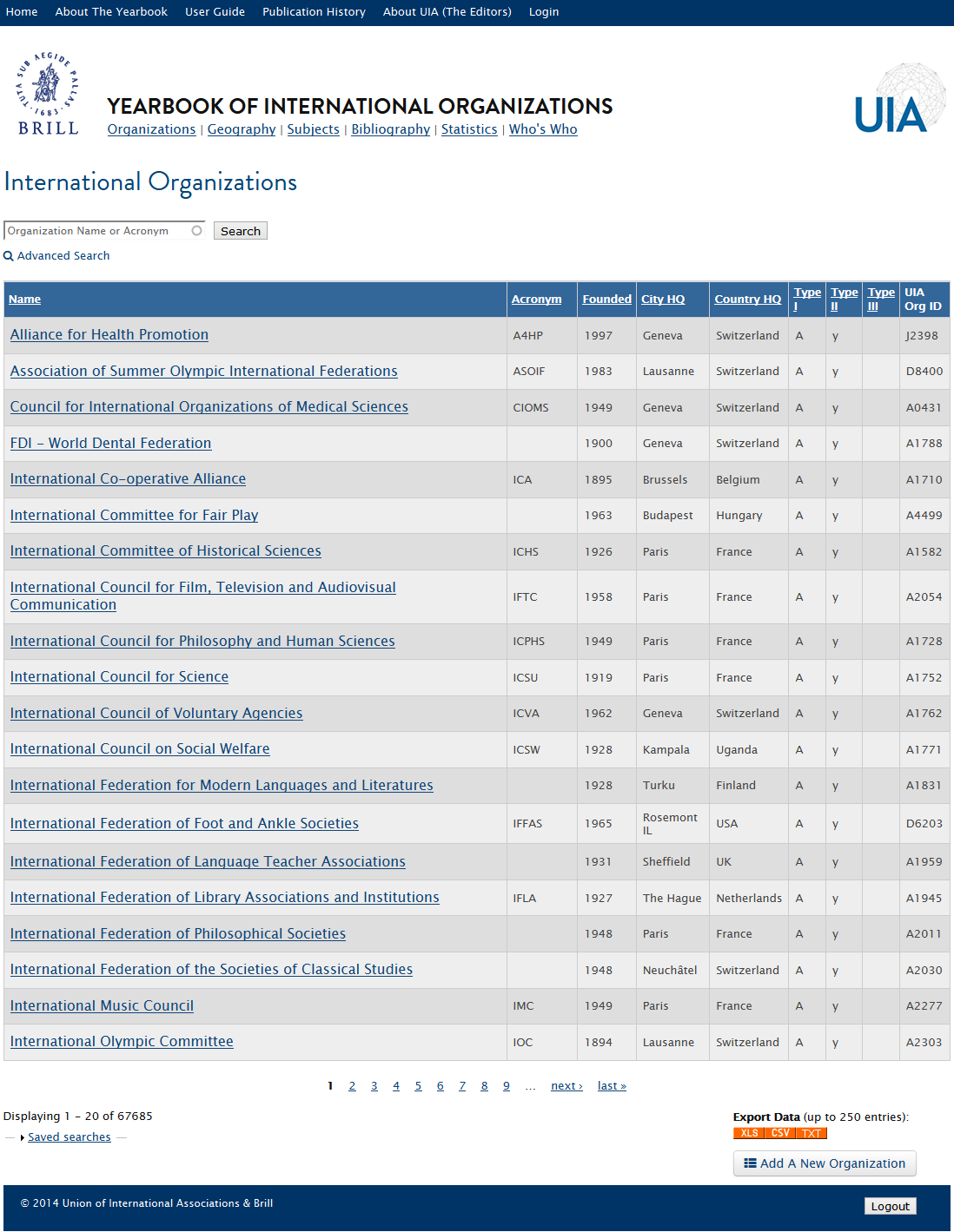 The Yearbook of International Organizations   Union of