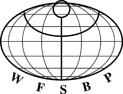 logo for World Federation of Societies of Biological Psychiatry